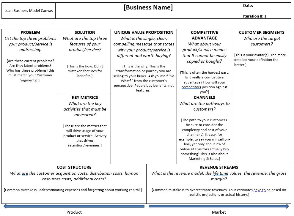 Lean Business Model Canvas