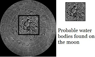 Probable Water bodies on moon