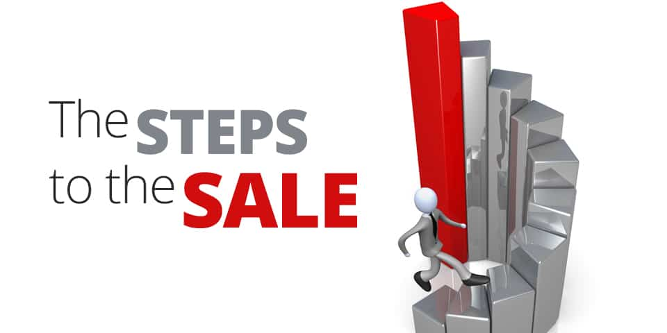 Sales Cycle – The Steps to the Sale