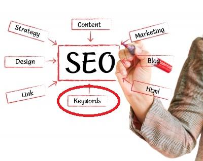 SEO Tips from Google