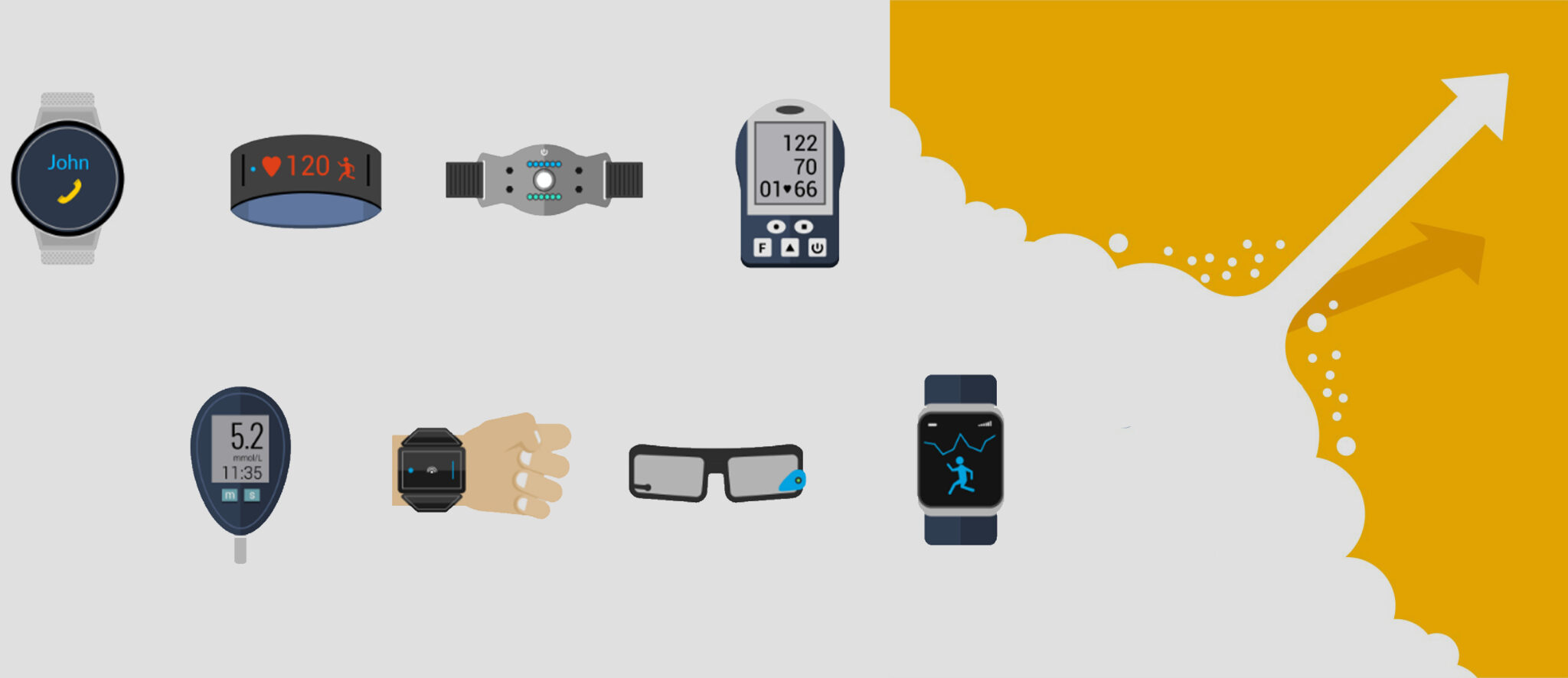 The Wearable Medical Product Market & the Benefits of LSR for Speed-to-Market