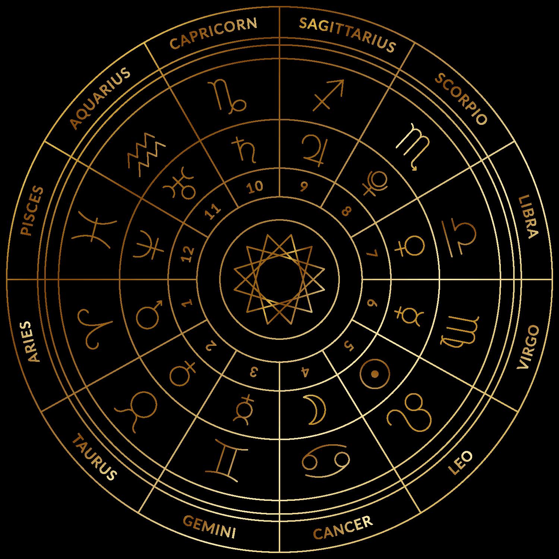 Chart 3_Gold_Pixejoo