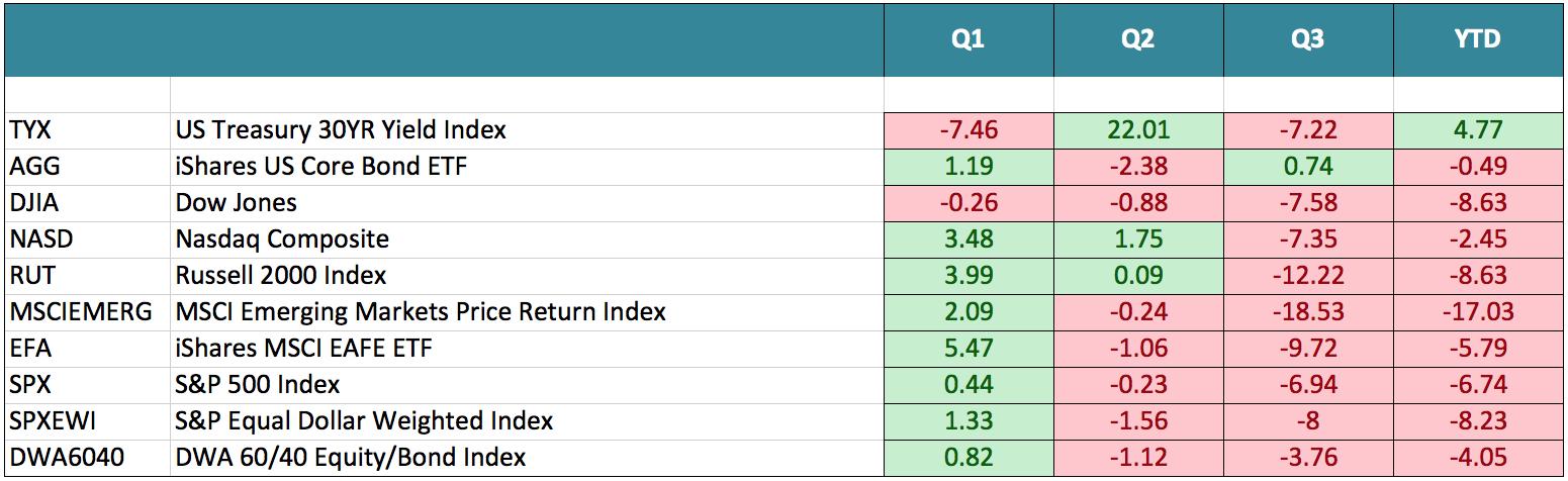 Angles Q4 Market Stats