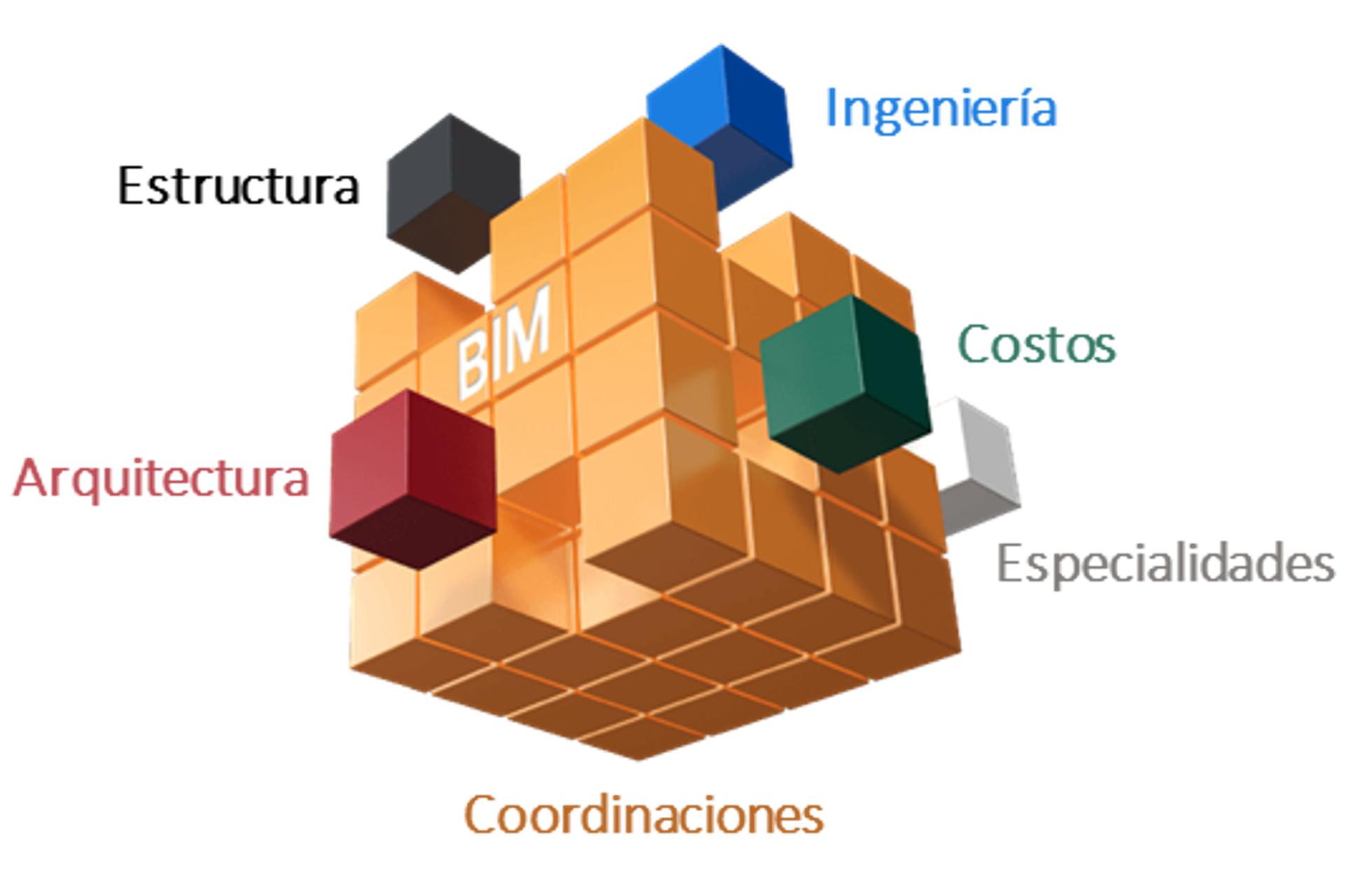 BIM asemeja la realidad constructiva Edificación Virtual