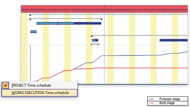 Software Planificación de Obra