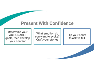 Present with CONFIDENCE