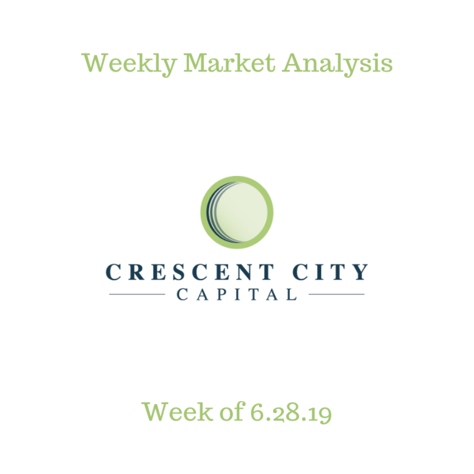 Weekly Market Analysis 6.28.19