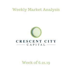 Weekly Market Analysis 6.21.19