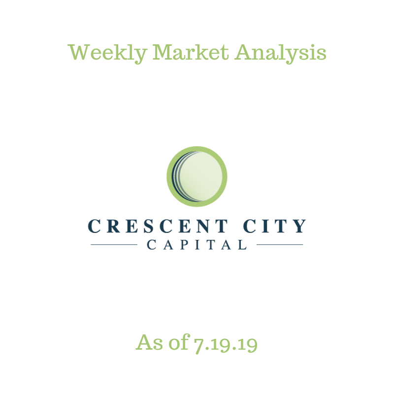 Weekly Crypto Market Analysis 7.19.19