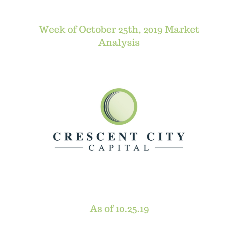 Copy of Weekly Market Analysis