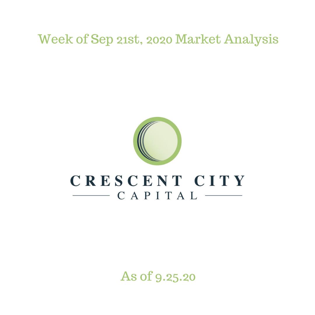 CCC Weekly Market Analysis 9.25.20