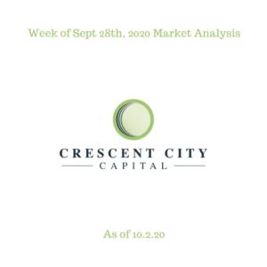 CCC Weekly Market Analysis 10.2.20