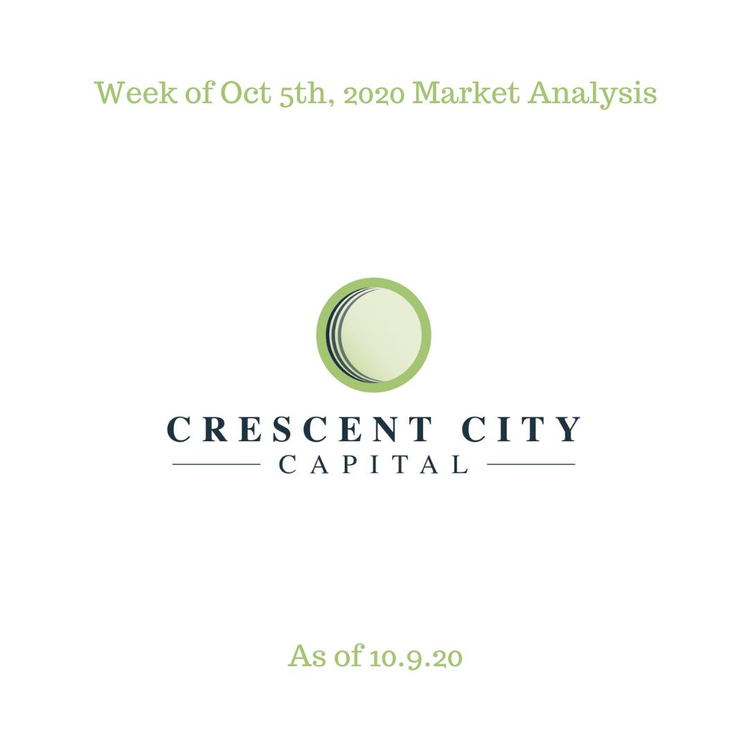 CCC Weekly Market Analysis 10.9.20