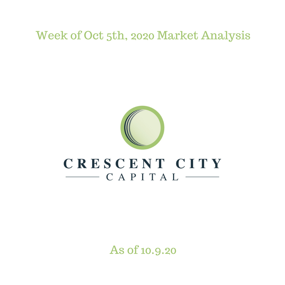 CCC Weekly Market Analysis 10.9.20