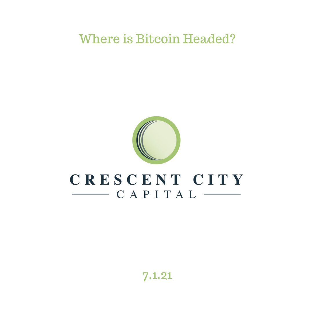 Where is Bitcoin Headed