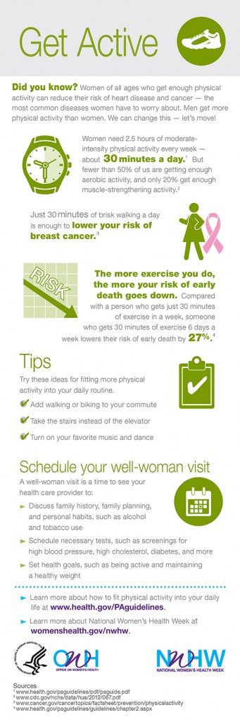 Women Get Active Infographic