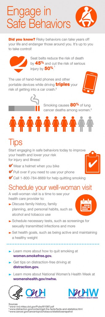 Women and Safe Behaviors Infographic