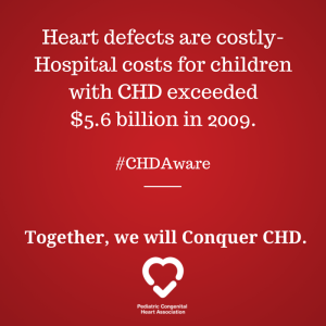 Heart defects are costly - Hospital costs for children with CHD exceeded $5.6 billion in 2009.
