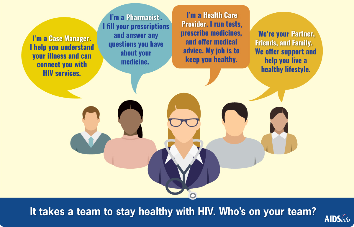 Your HIV/AIDS Care Team