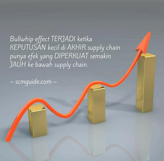7 Cara Efektif Mengurangi Bullwhip Effect