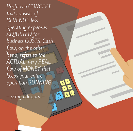 What is Cash Flow and How Does It Relate to the Supply Chain – It's Not Just About Profit