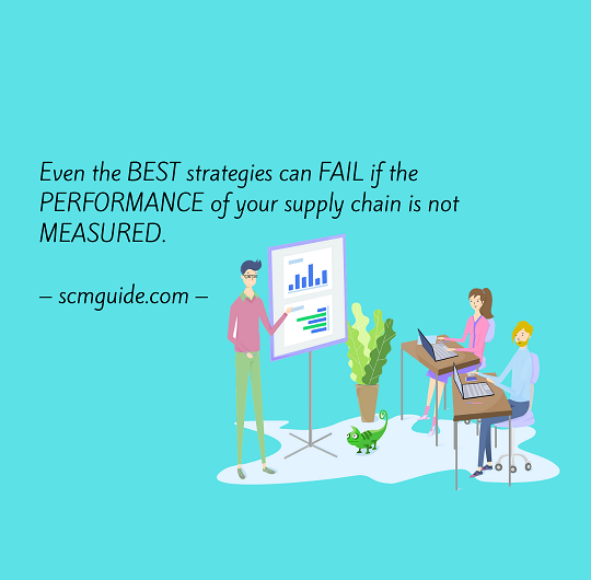 10 Ways to Significantly Reduce Supply Chain Costs