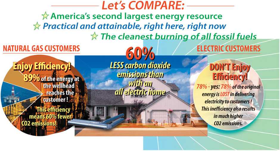 natural gas advantages