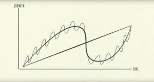 ray-dalio-economic-theory
