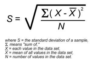Volatility Calculation