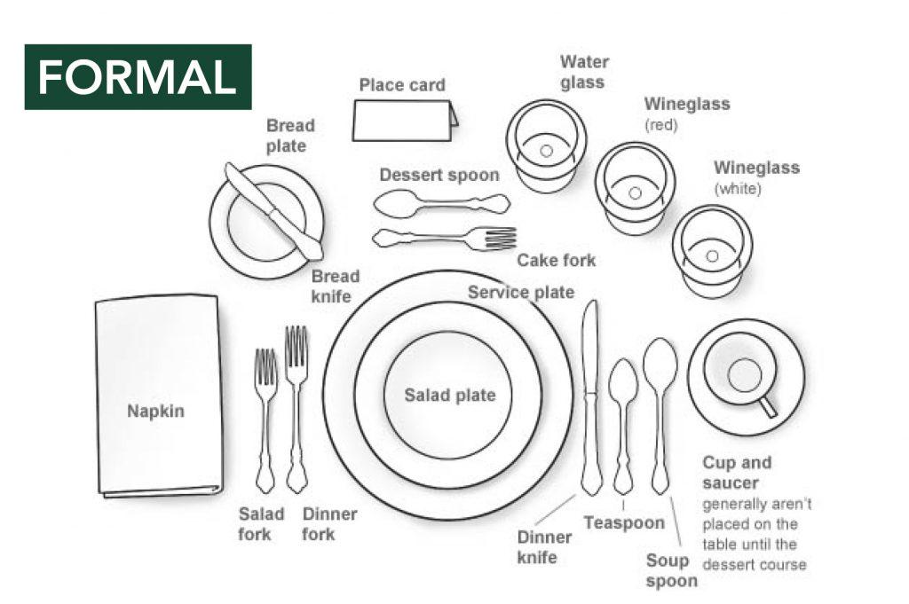 Formal Place Setting Etiquette