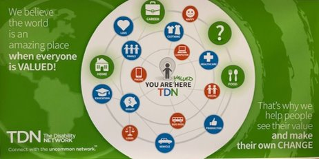 "A decorative image showing how services are connected to people at The Disability Network. The words: ""You are valued here"" are in the middle of the circle."