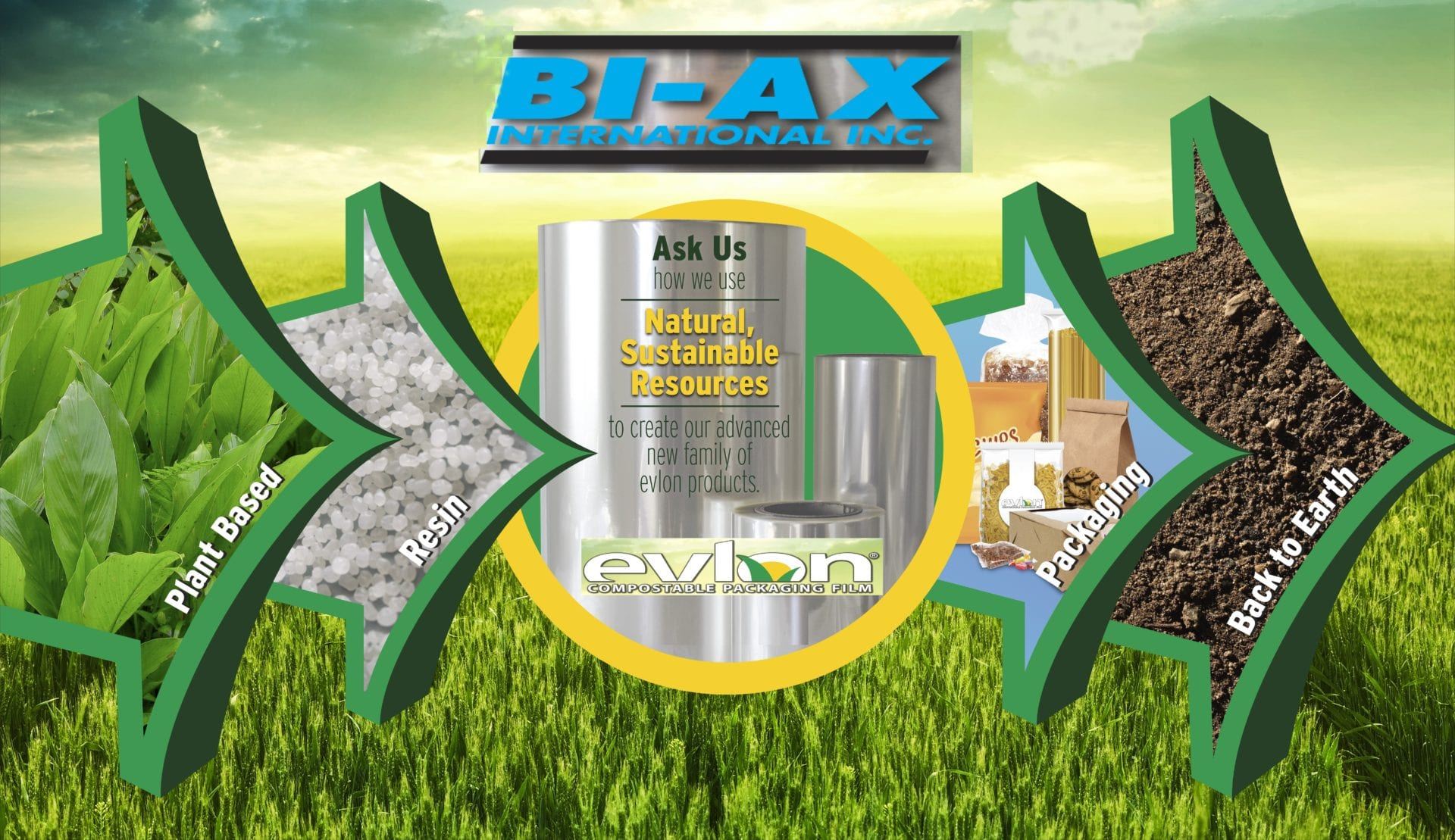 Evlon Compostable Film made from renewable resources
