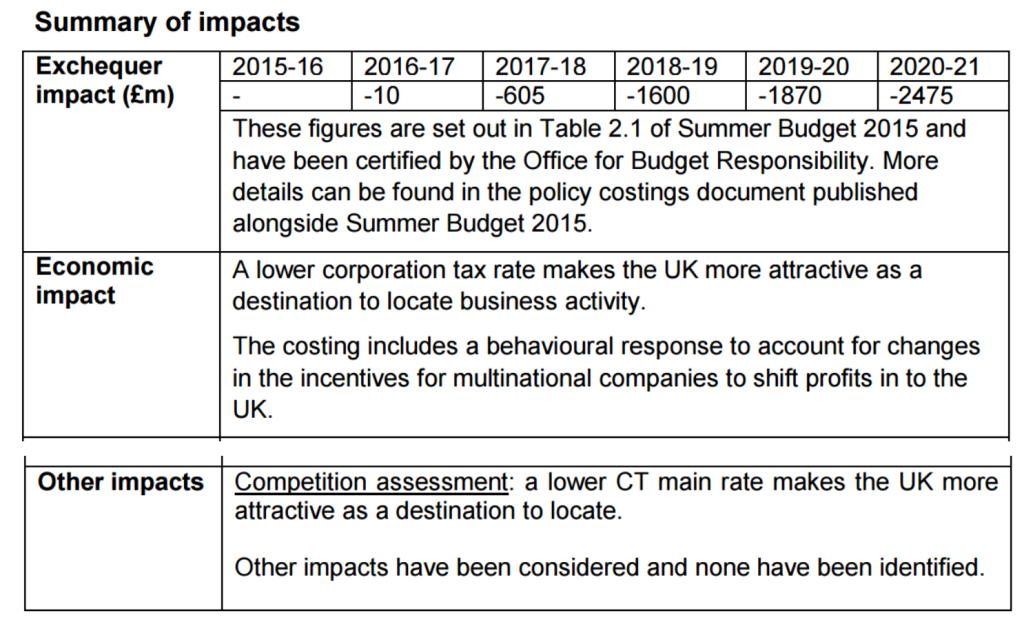 UK corp tax cut Jul15 summary of impact