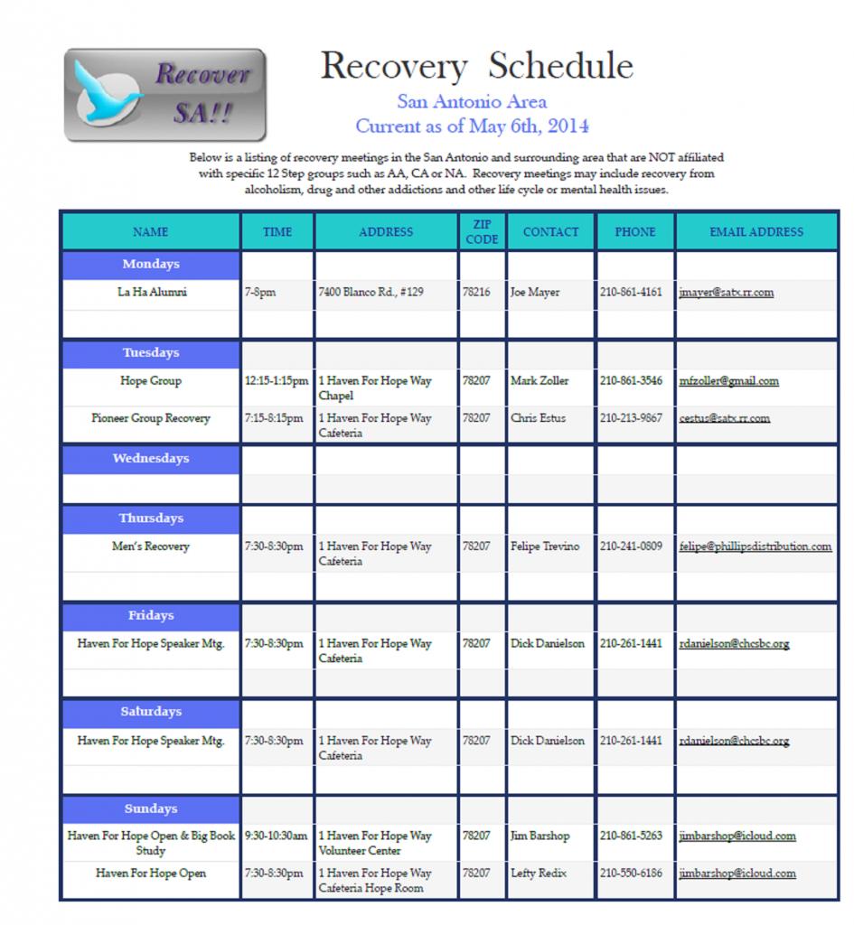 recover sa