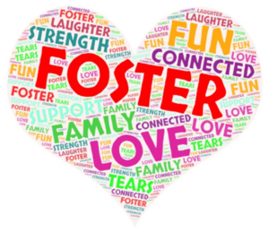 word cloud in heart shape about fostering
