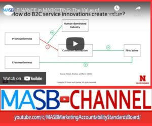 Valuing B2C Service Innovations