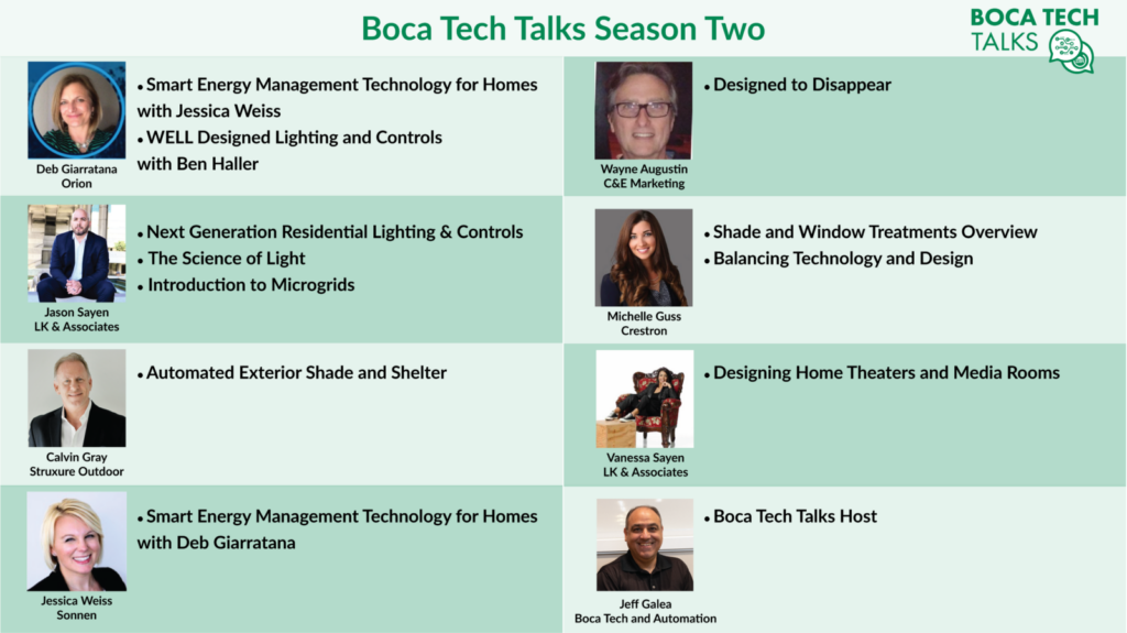 boca tech talks ceu webinars taught in the second season of 2020