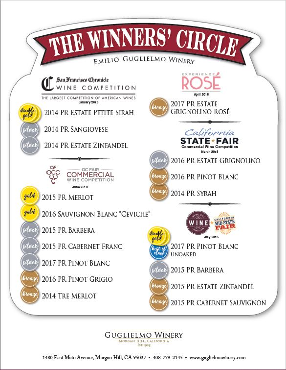 Guglielmo Winery Wine Winners