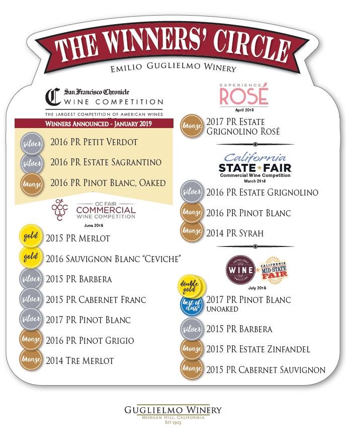 Guglielmo Winery Winners Circle 2019