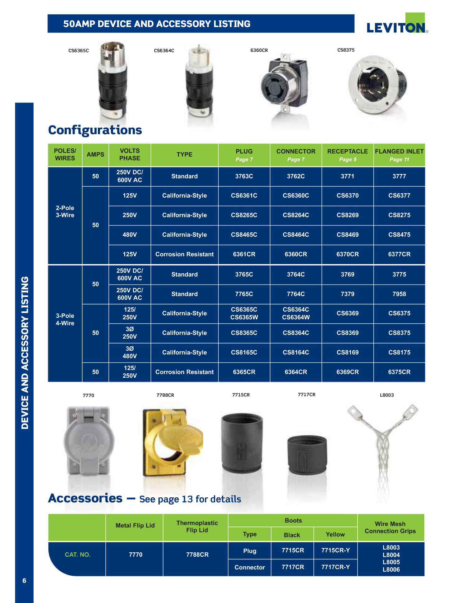 50 Amp Device Index