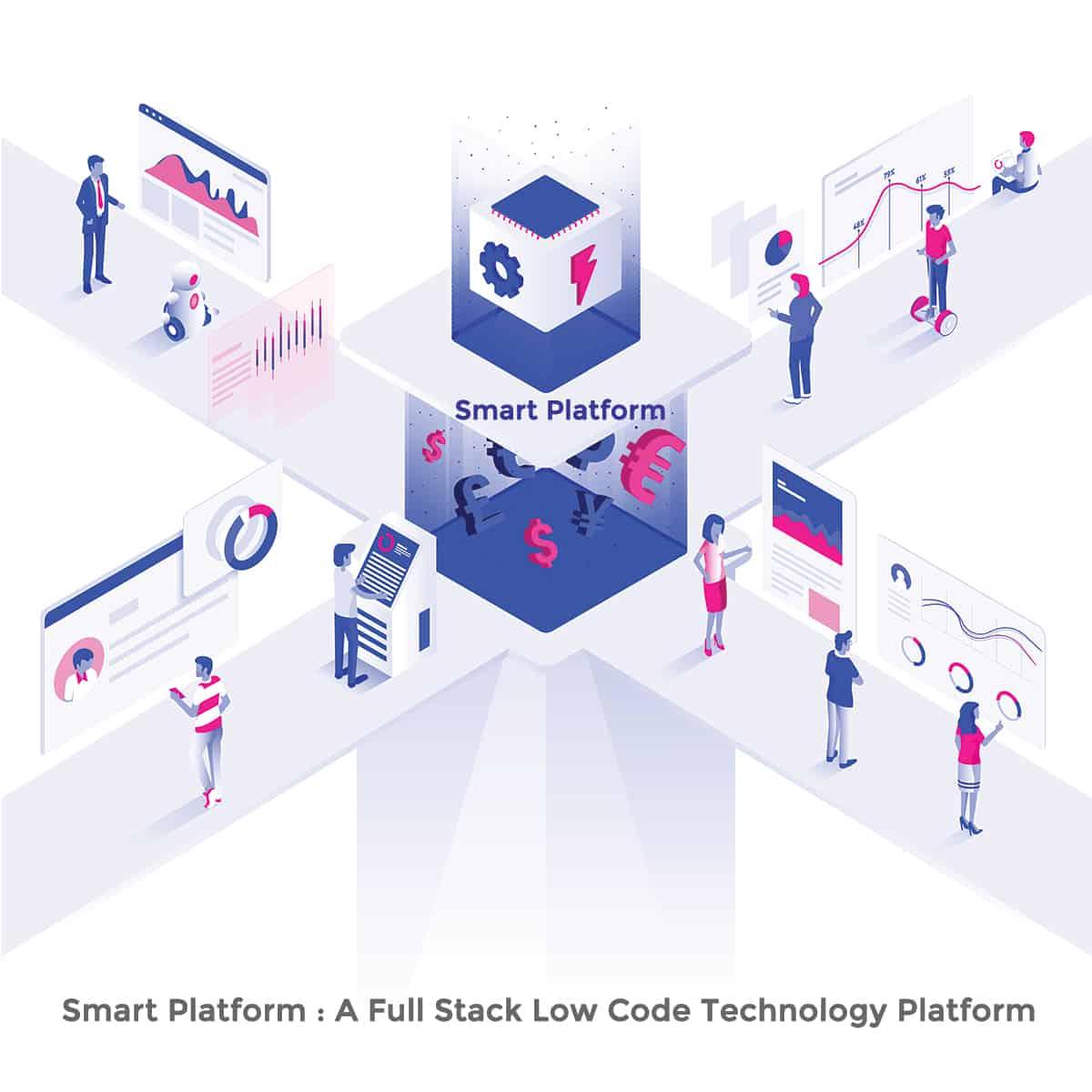 Smart-platform-new