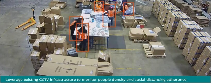 cctv infrastructure to manage social distancing