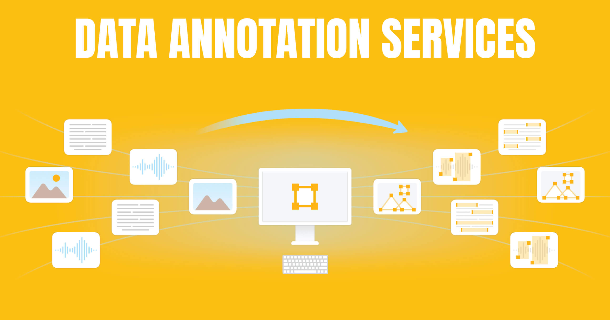 Data Annotation Services