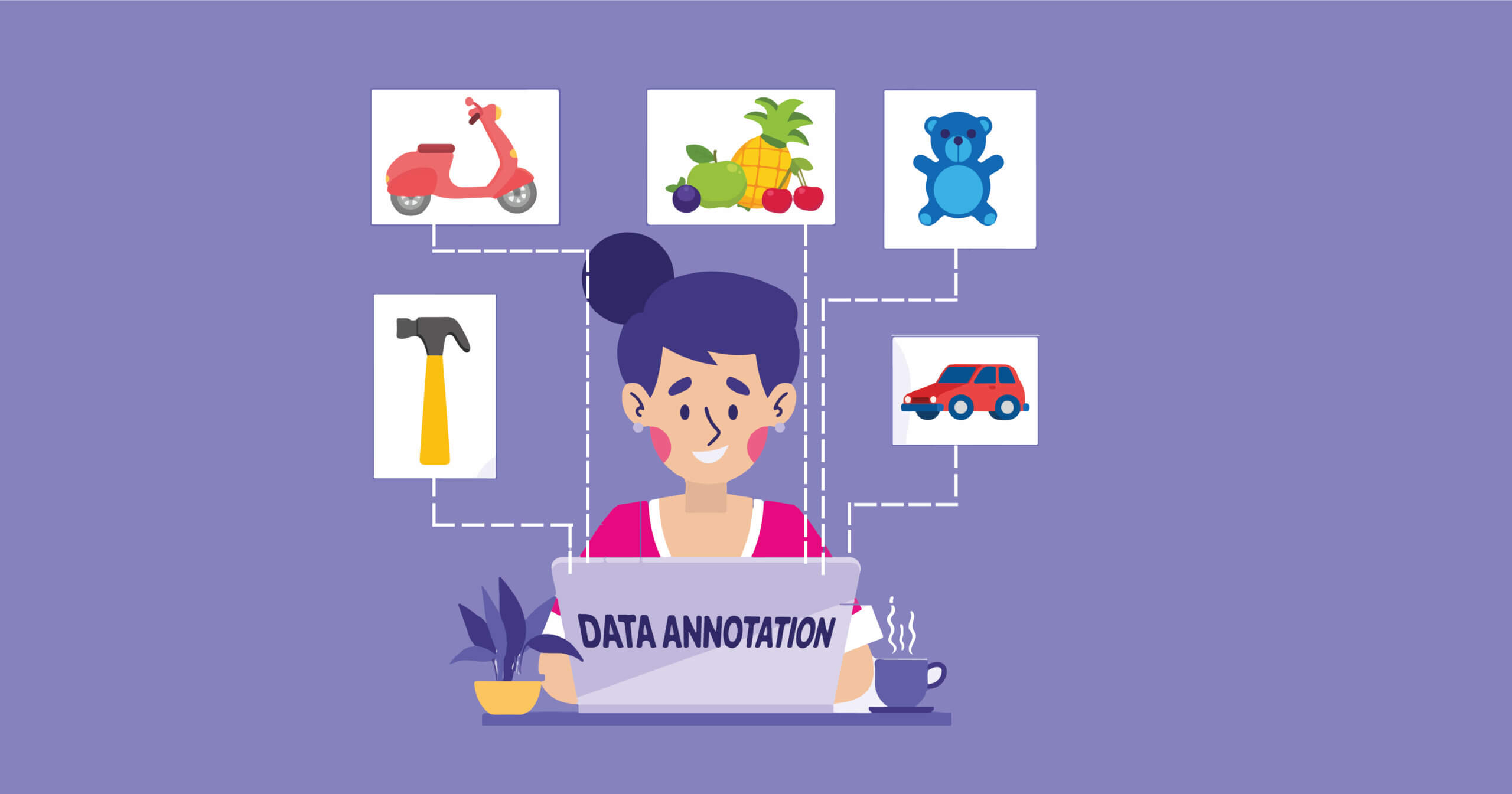 What does it mean to Annotate Data?