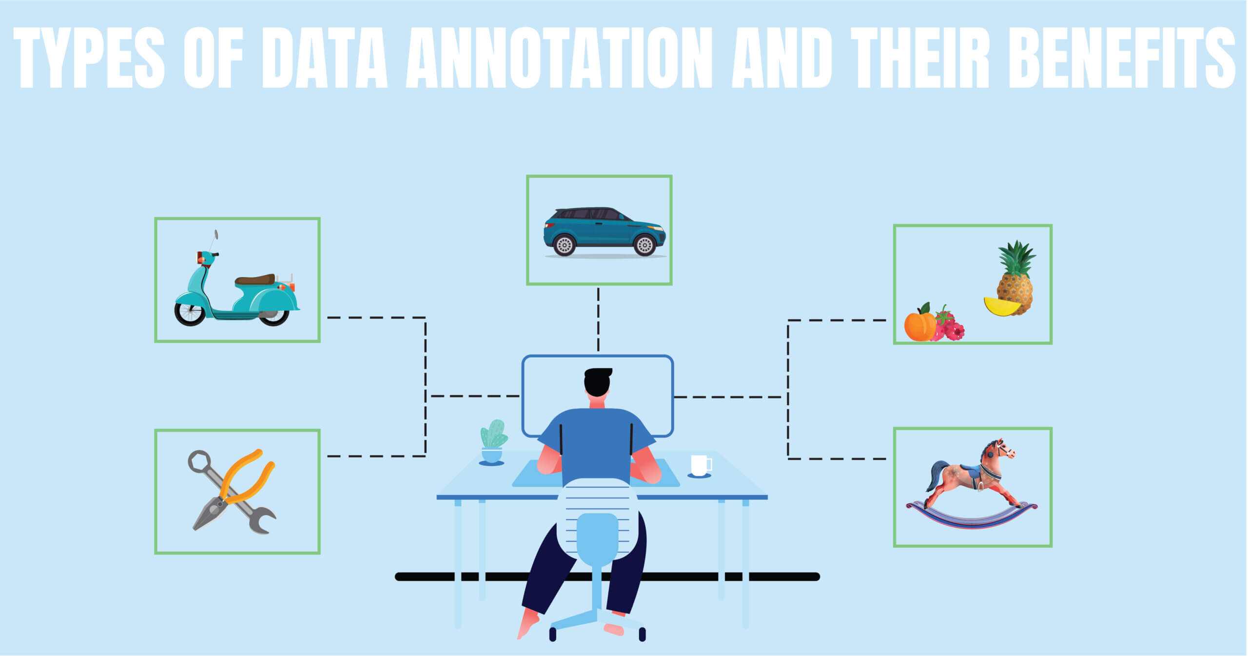 Types of data annotation and their benefits