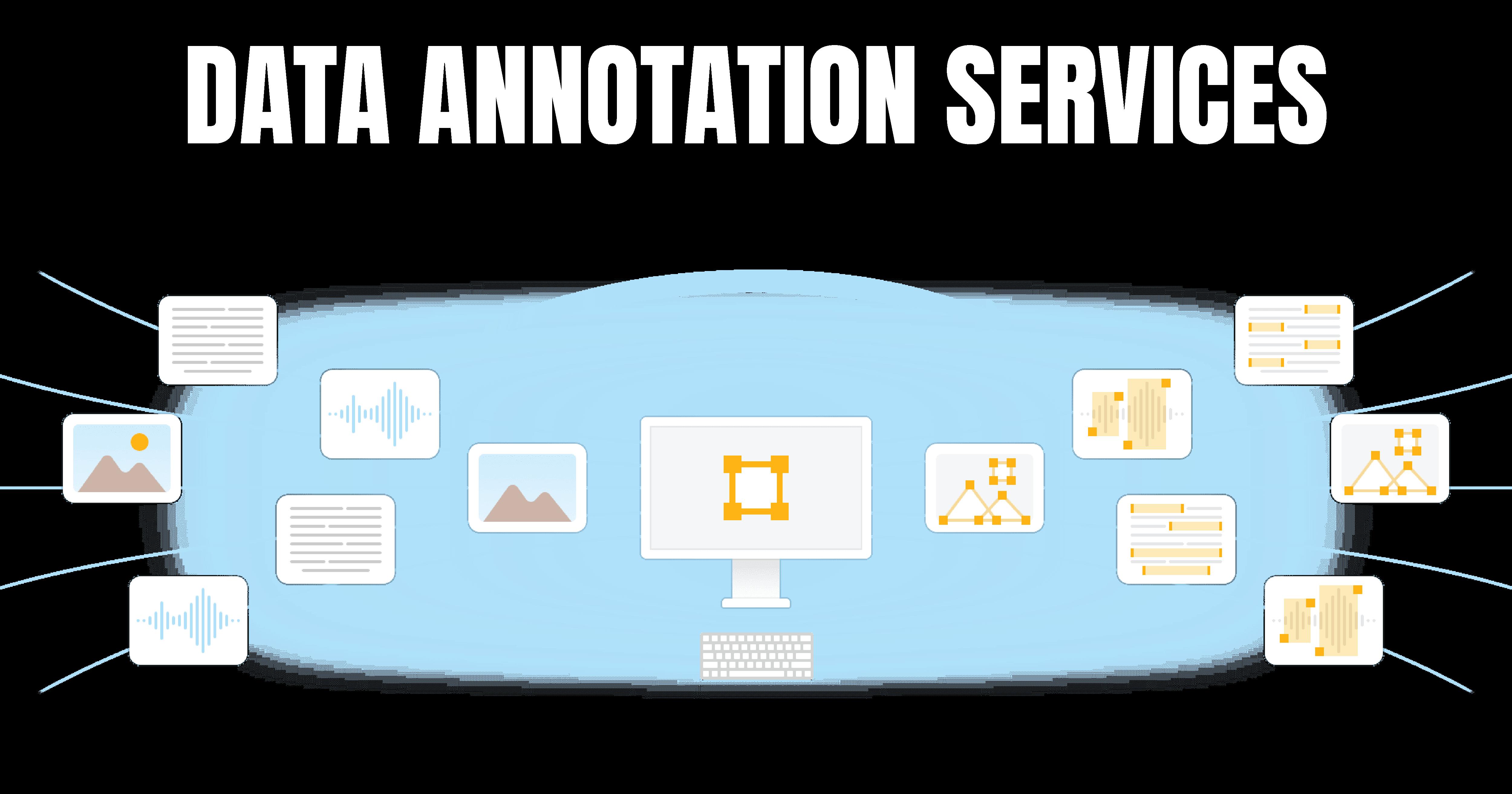 Data Annotation Services-jpg