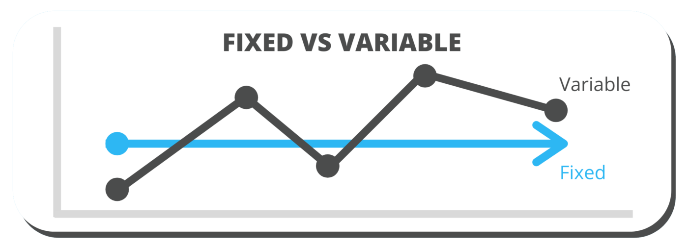 Fixed-VS-Variable-Graph-Website