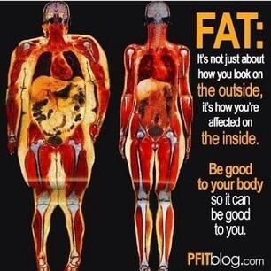 Fitness Motivational Quotes FAT; It's Not Just About How You Look On The Outside, It's How You're Affected On The Inside