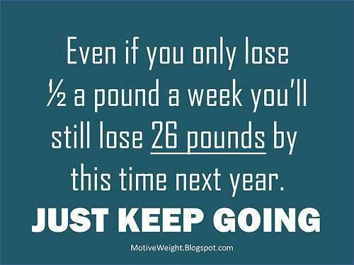 Fitness Motivational Quotes Just Keep Going