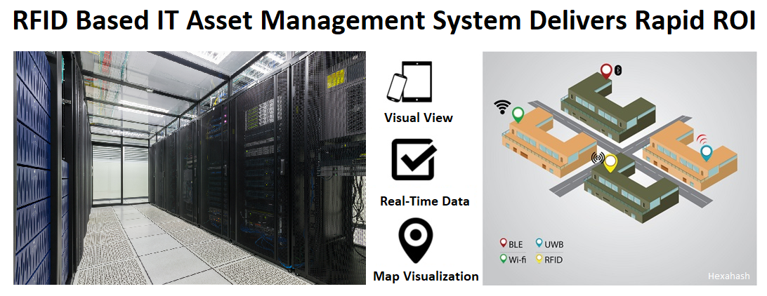 RFID based IT Asset Management System